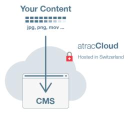 atracCloud CMS