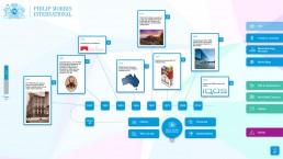 PMI Philip Morris PopupExperience Atracsys Interactive