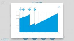 Bank Cler Atracsys Interactive