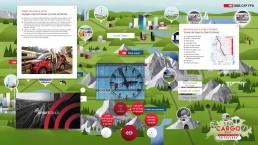 PopupExperience SBB CFF FFS Infrastructure Atracsys Interactive