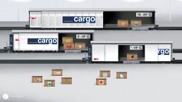 PopupExperience SBB CFF FFS Cargo Games Atracsys Interactive