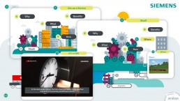 PopupExperience Siemens Mobility Atracsys Interactive