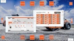 PopupExperience Weycor Atracsys Interactive